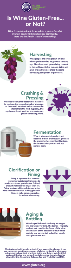 There are five basic steps to winemaking:Harvesting; Crushing and Pressing; Fermentation; Clarification or Fining; and Aging and Bottling.We've broken down each stage below and included what we know about the potential for gluten cross-contact
