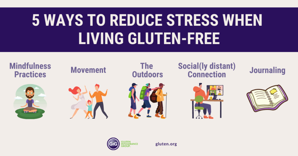 5 Ways to Reduce Stress When Living Gluten-Free: Mindfulness Practices, Movement, The Outdoors, Socially Distant Connection, Journaling