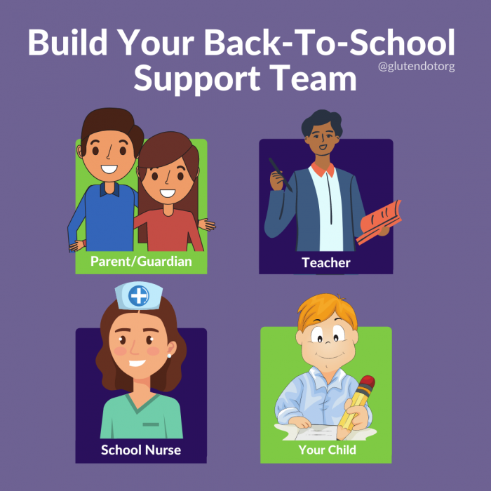 Build Your Back-To-School Support Team (1)
